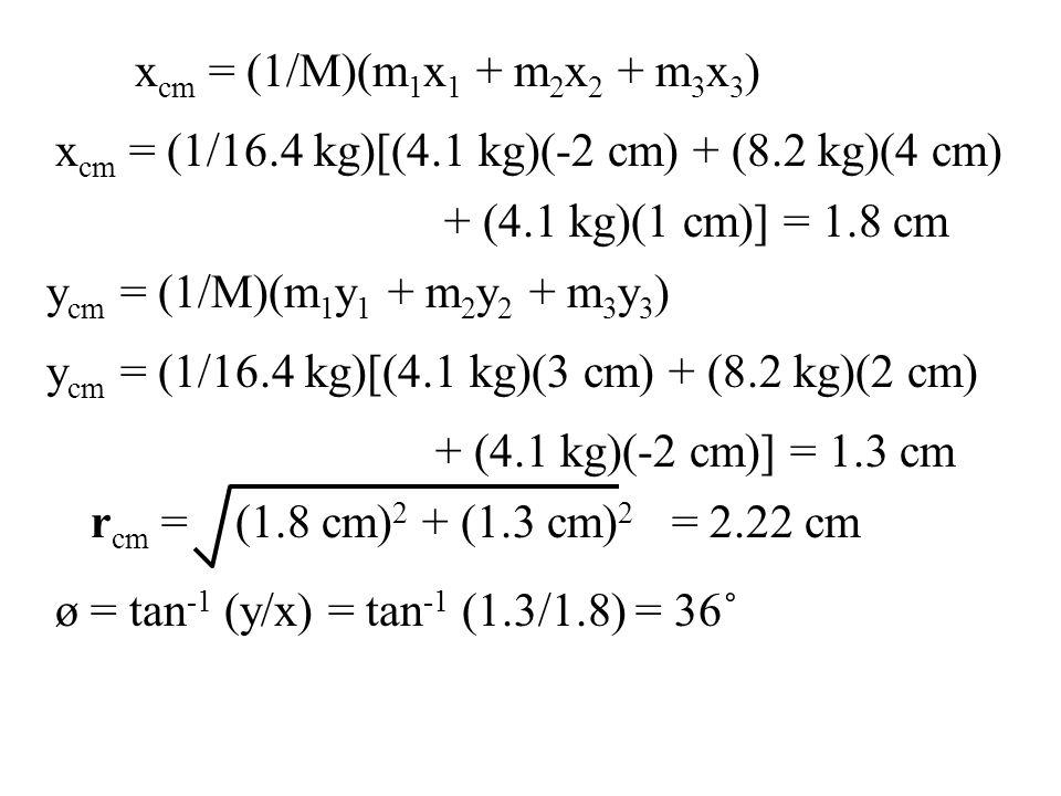 xcm = (1/M)(m1x1 + m2x2 + m3x3) xcm = (1/16.4 kg)[(4.1 kg)(-2 cm) + (8.2 kg)(4 cm) + (4.1 kg)(1 cm)] = 1.8 cm.